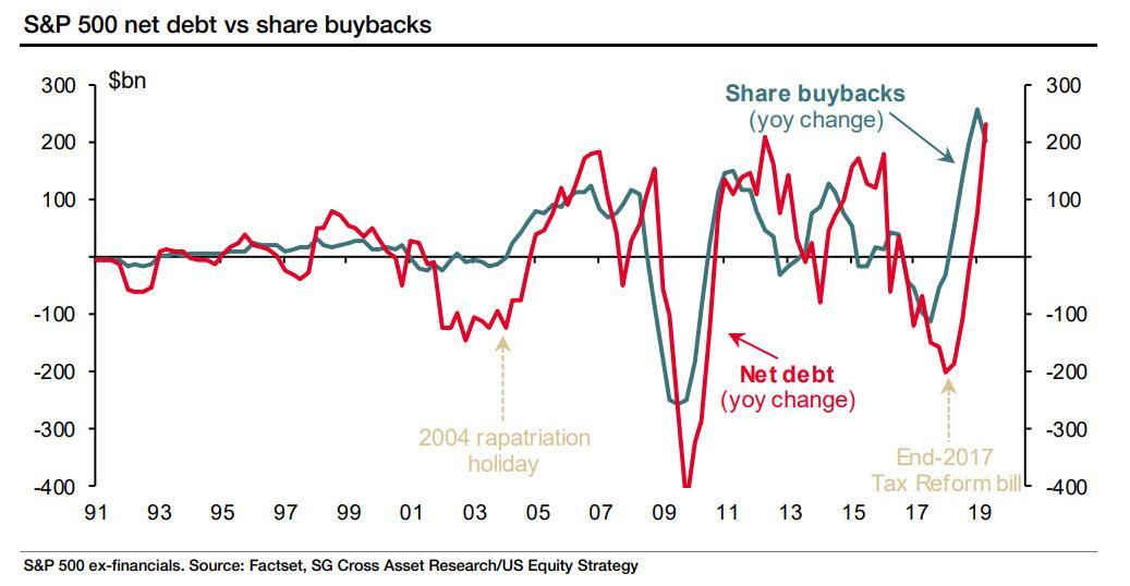 Debt_buybacks
