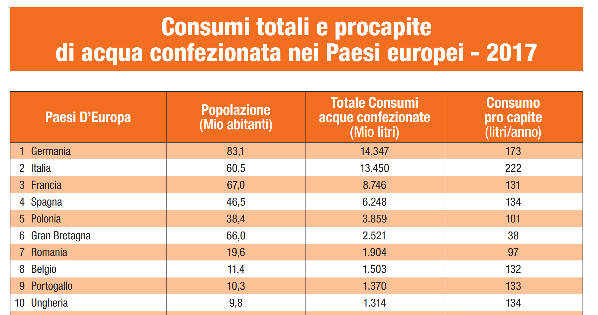 ACQUE MINERALI. IL CONFRONTO EUROPEO