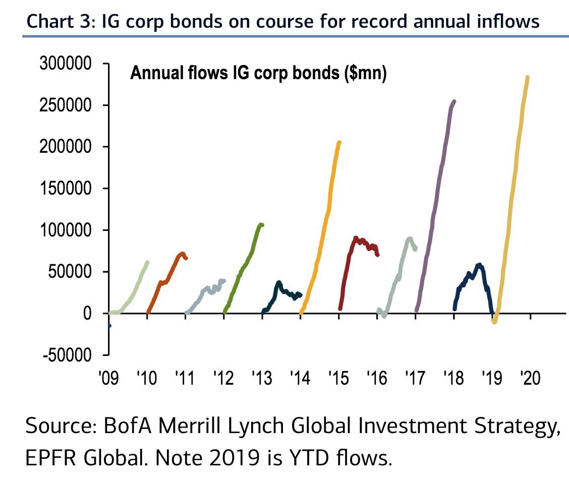 BCE_bonds