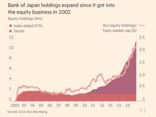 BOJ_equity3