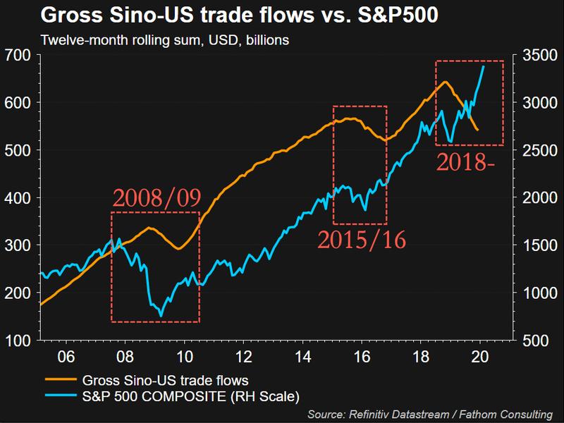 Trade_S&P