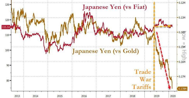 Yen_gold1