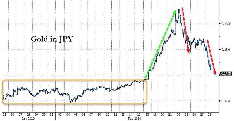 Yen_gold3_6