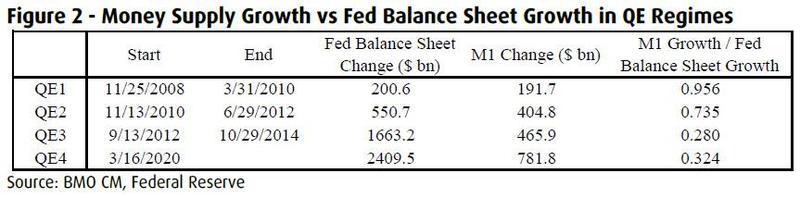 QE_GDP2