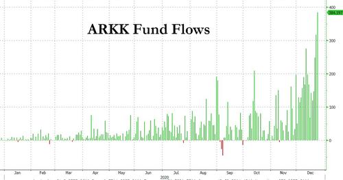 Ark_flows1