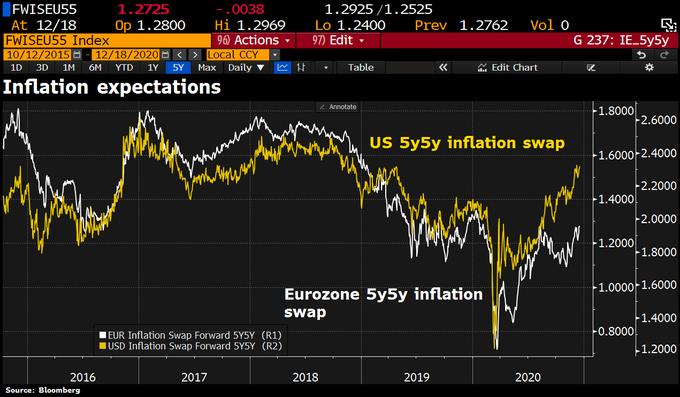 Euro_inflation