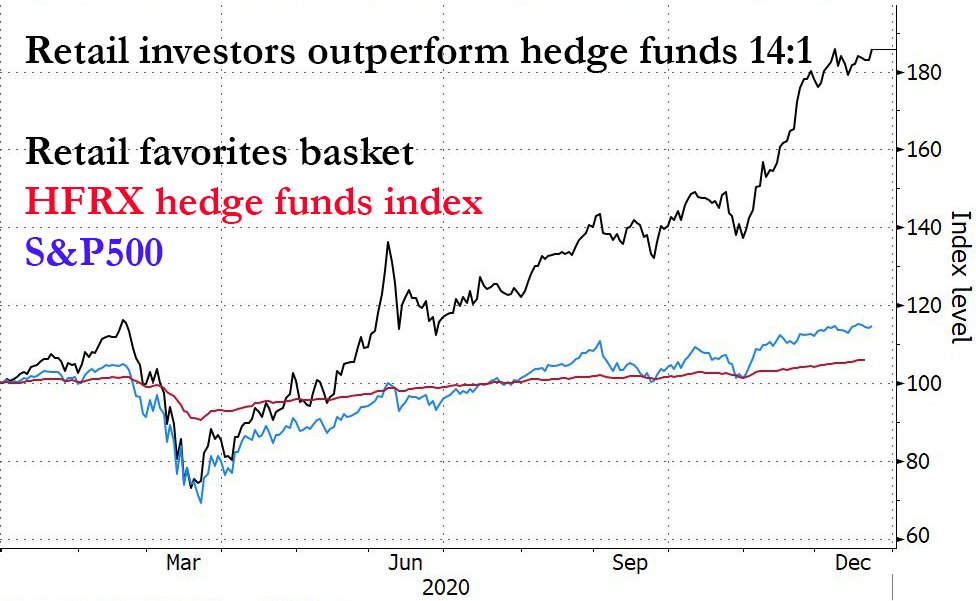Retail_hedge