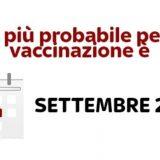 Quando riceverò il vaccino? Ora c'è un calcolatore online che te lo dice. Provalo subito