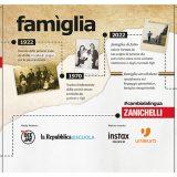 Zanichelli invita a #cambialalingua: siamo noi che cambiamo le parole!