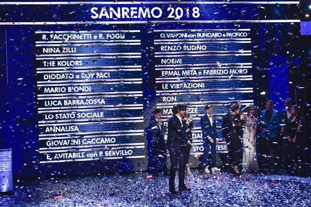 Sanremo 2018: Ospiti, Conduttori E Nuove Regole