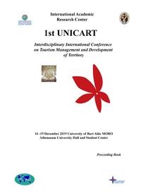 1st UNICART