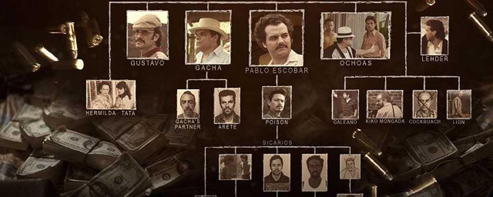 NARCOS, il vero romanzo criminale