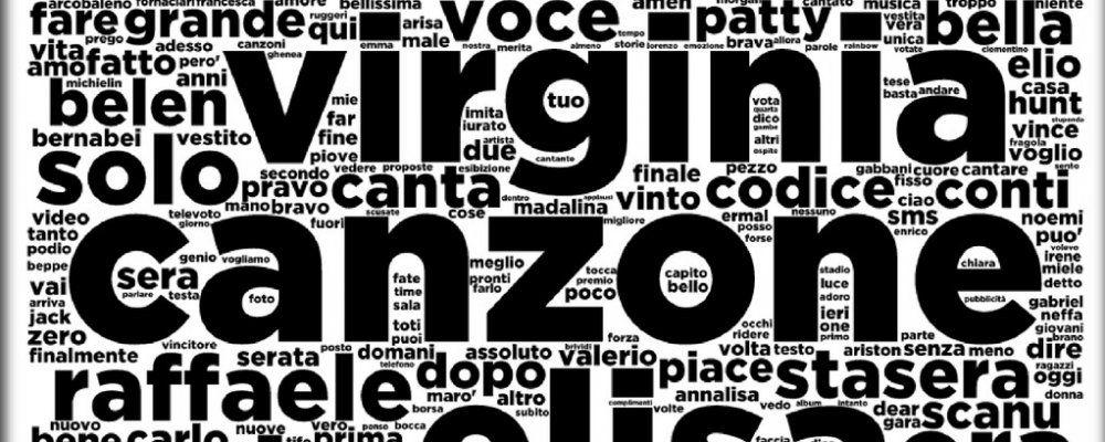 Sanremo 2016, il socialscore ha già deciso continuando a scegliere Clementino e Rocco Hunt