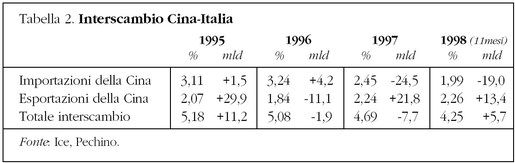 http://limes.ita.chmst05.newsmemory.com/newsmemvol1/italy/limes/19990101/1999_limes_1_435_05.pdf.0/parts/adv_1.jpg