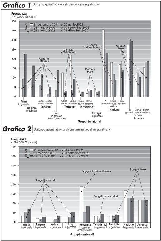 http://limes.ita.chmst05.newsmemory.com/newsmemvol1/italy/limes/20030101/2003_limes_1_2629_3.pdf.0/parts/adv_0.jpg