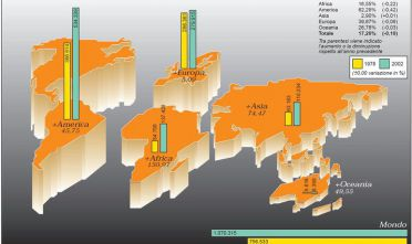 http://limes.ita.chmst05.newsmemory.com/newsmemvol1/italy/limes/20050202/2005_quadernispeciali_2_6296.pdf.0/parts/adv_0.jpg