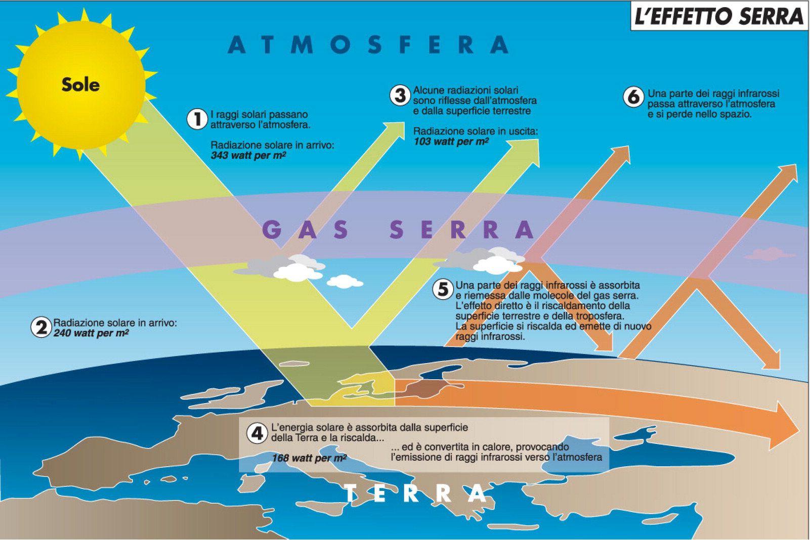 http://limes.ita.chmst05.newsmemory.com/newsmemvol1/italy/limes/20060702/2006_quadernispeciali_qs_5914.pdf.0/parts/adv_0.jpg