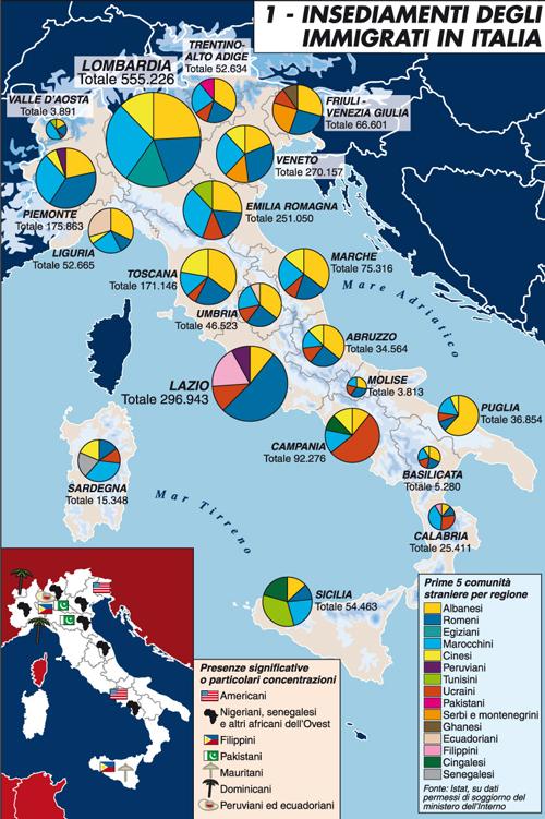Insediamenti degli immigrati in Italia