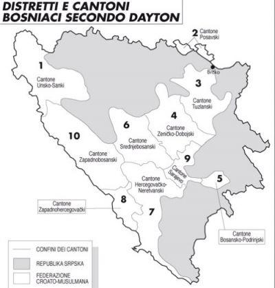 Che Bosnia sarà?