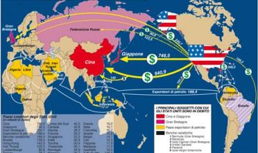 Usa e Cina: cosa succede quando il partner manipola