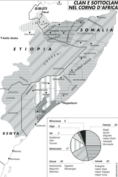 Etiopia: chi comanda in Ogaden?
