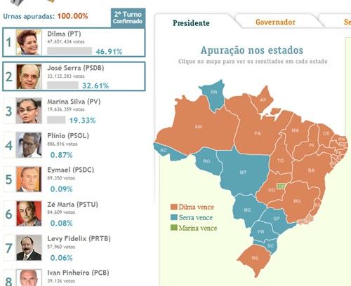 Presidenziali brasiliane: i verdi e i diversi modelli di sviluppo