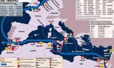 Nato e Ue su Libia: Il ruggito del topo