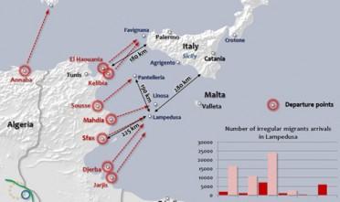 Le migrazioni e la legge della domanda e dell'offerta