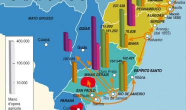 L'Italia riscopre l'America Latina