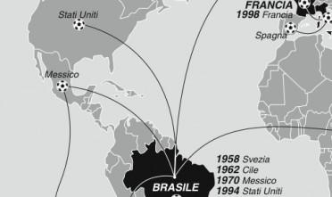 Lo strano legame tra calcio ed economia in America Latina