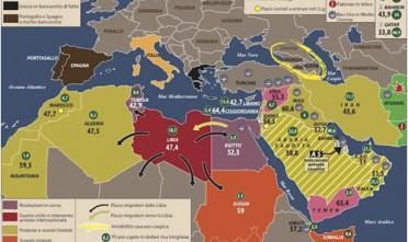 Primavera araba: i social network sono nemici della democrazia