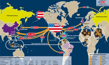 Il Sudamerica e l'orizzonte di un nuovo ordine mondiale
