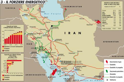 Esportazione in iran