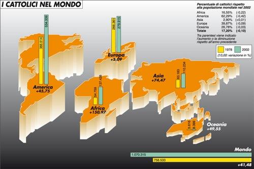 Messico e Cuba aspettano Benedetto XVI con risentimento