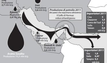 Sanzioni all'Iran: sul petrolio il mondo segue gli Usa