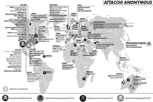 Carta: gli attacchi di Anonymous