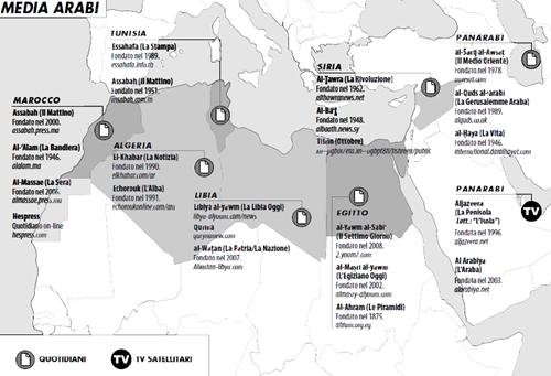 'Aljazeera è uno strumento per la visibilità del Qatar'