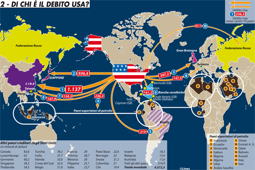 Geopolitica del cambio