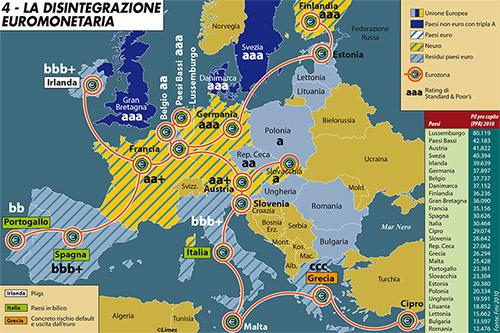 Alla ricerca dell'Eurostato