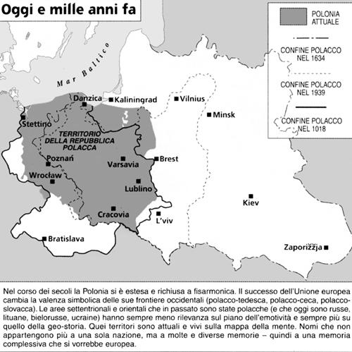 La Polonia tra Europei ed europeismi
