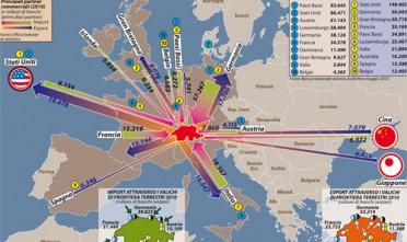 Il Canton Ticino e la minaccia del frontaliero
