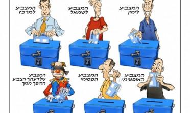 Vignetta da Israele: come riconoscere un elettore?