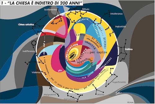 La nuova geopolitica vaticana di papa Francesco