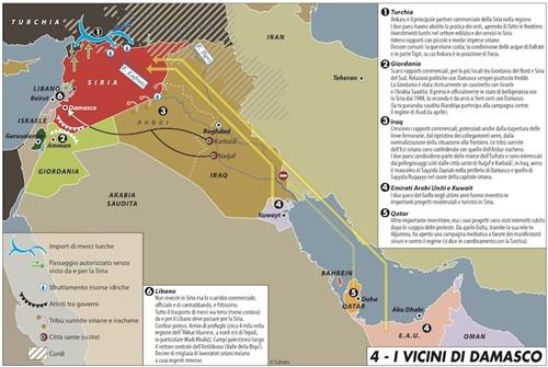Le mosse dell'Iran nella guerra di Siria