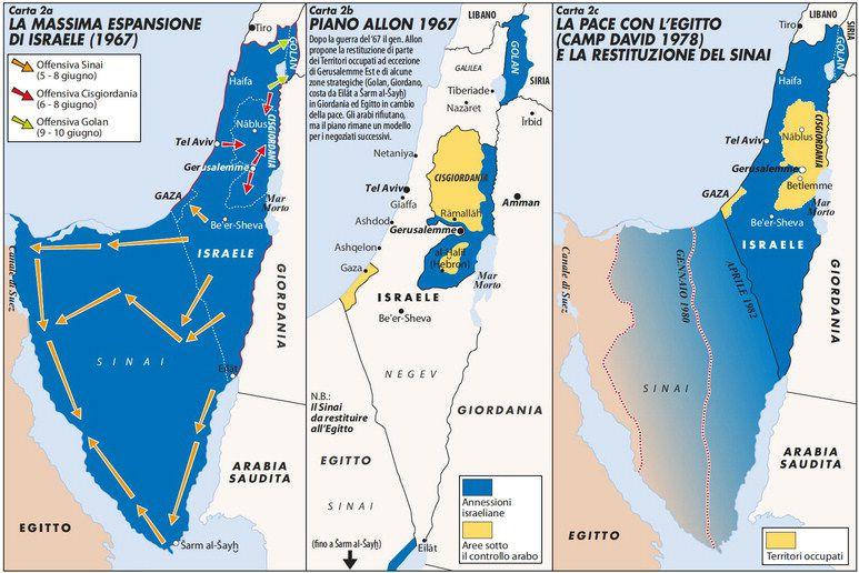 Partita iva israele