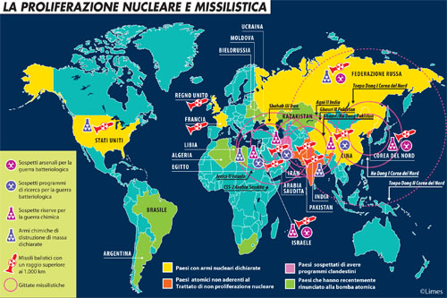 L'atomica, i sogni di Obama e la realtà di Putin