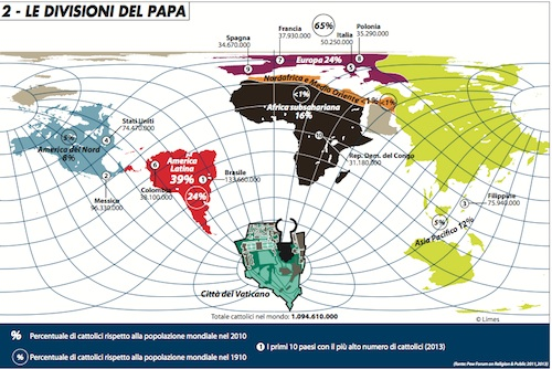 In Brasile, papa Francesco entra nel mercato della fede