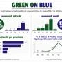 Green on blue: l'Afghanistan, gli Usa e il fuoco amico