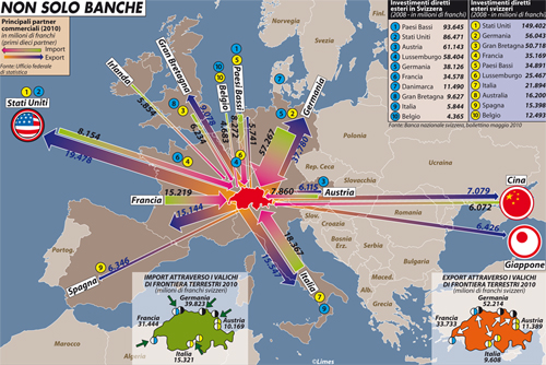 La Svizzera rinuncia al segreto bancario con gli Usa. Con l'Italia, invece...