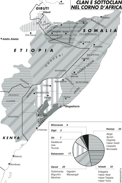 Patrioti o terroristi? L'Ogaden National Liberation Front, la Somalia e l'Etiopia